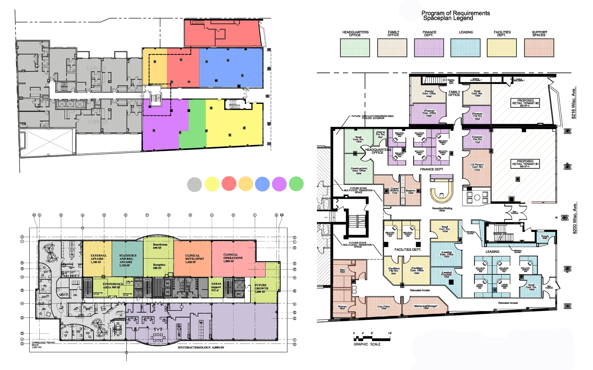 Interior Design Block Diagram Best Secret Wiring Diagram